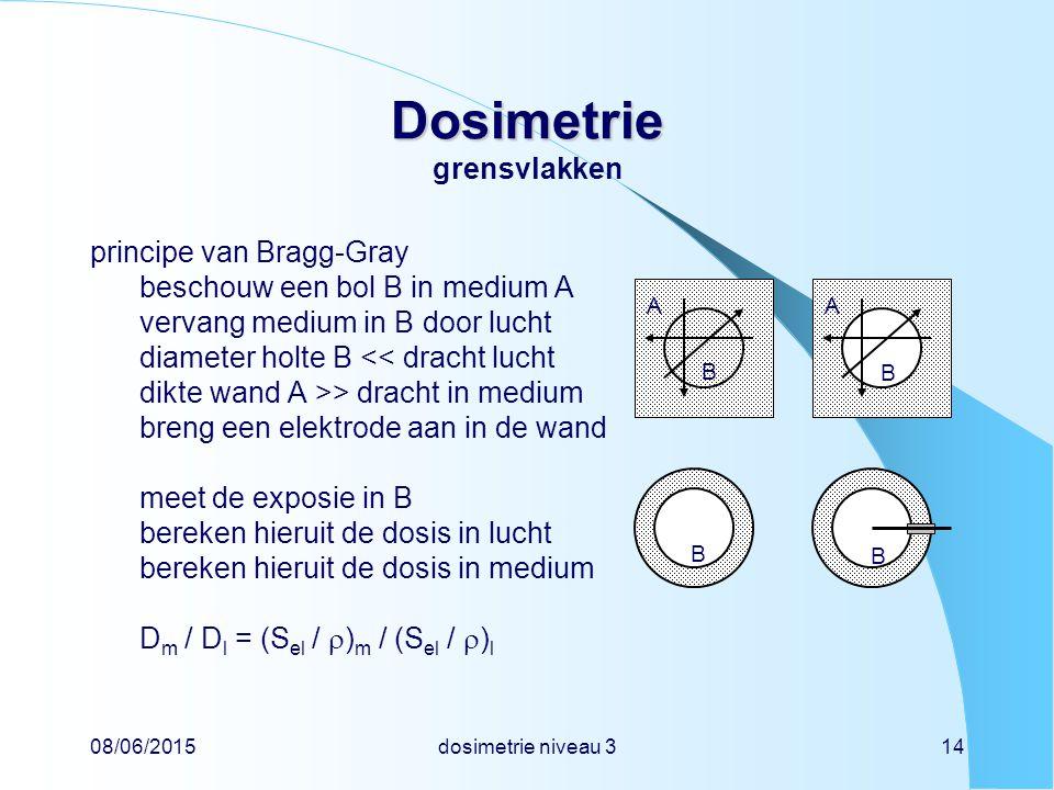 08/06/2015dosimetrie niveau 314 Dosimetrie Dosimetrie grensvlakken principe van Bragg-Gray beschouw een bol B in medium A vervang medium in B door lucht diameter holte B << dracht lucht dikte wand A >> dracht in medium breng een elektrode aan in de wand meet de exposie in B bereken hieruit de dosis in lucht bereken hieruit de dosis in medium D m / D l = (S el /  ) m / (S el /  ) l B A B A B B