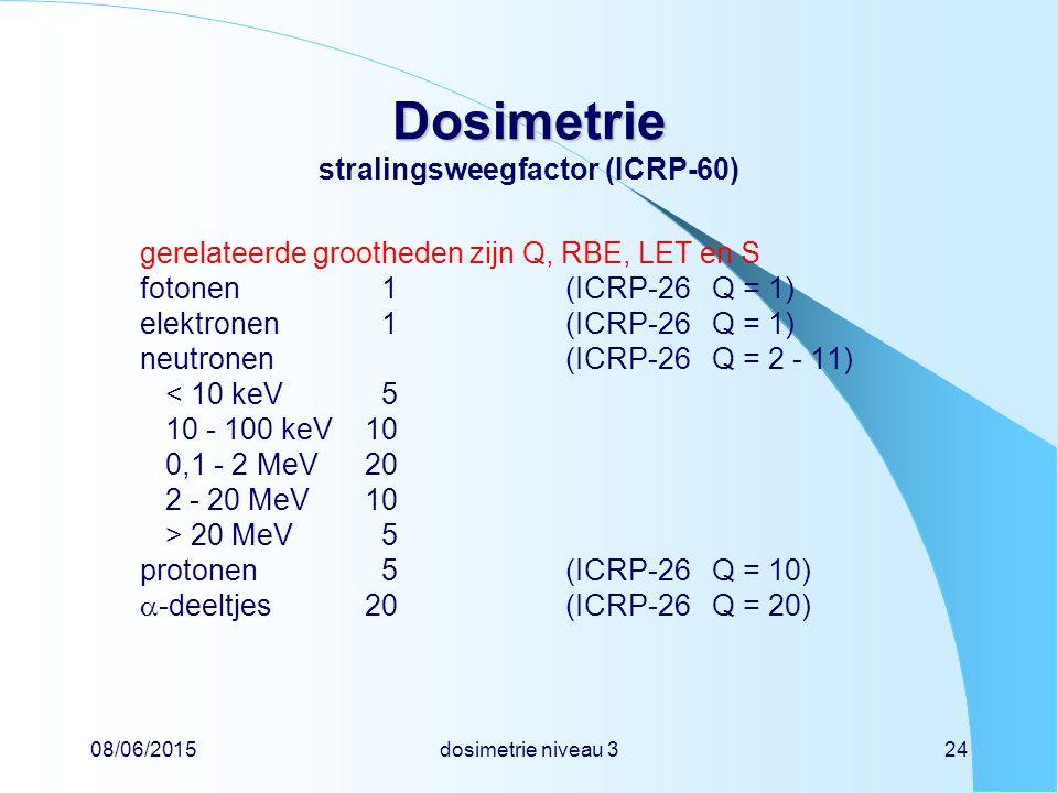 08/06/2015dosimetrie niveau 324 Dosimetrie Dosimetrie stralingsweegfactor (ICRP-60) gerelateerde grootheden zijn Q, RBE, LET en S fotonen 1(ICRP-26 Q = 1) elektronen 1(ICRP-26 Q = 1) neutronen(ICRP-26 Q = 2 - 11) < 10 keV 5 10 - 100 keV10 0,1 - 2 MeV20 2 - 20 MeV10 > 20 MeV 5 protonen 5(ICRP-26 Q = 10)  -deeltjes20(ICRP-26 Q = 20)