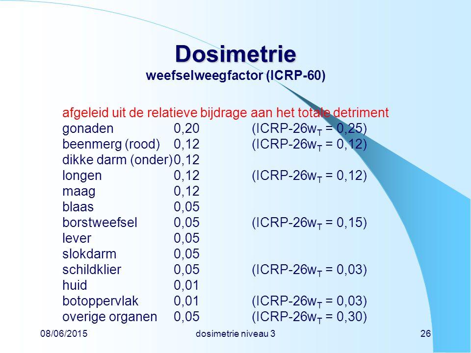 08/06/2015dosimetrie niveau 326 Dosimetrie Dosimetrie weefselweegfactor (ICRP-60) afgeleid uit de relatieve bijdrage aan het totale detriment gonaden0,20(ICRP-26w T = 0,25) beenmerg (rood)0,12(ICRP-26w T = 0,12) dikke darm (onder)0,12 longen0,12(ICRP-26w T = 0,12) maag0,12 blaas0,05 borstweefsel0,05(ICRP-26w T = 0,15) lever0,05 slokdarm0,05 schildklier0,05(ICRP-26w T = 0,03) huid0,01 botoppervlak0,01(ICRP-26w T = 0,03) overige organen0,05(ICRP-26w T = 0,30)