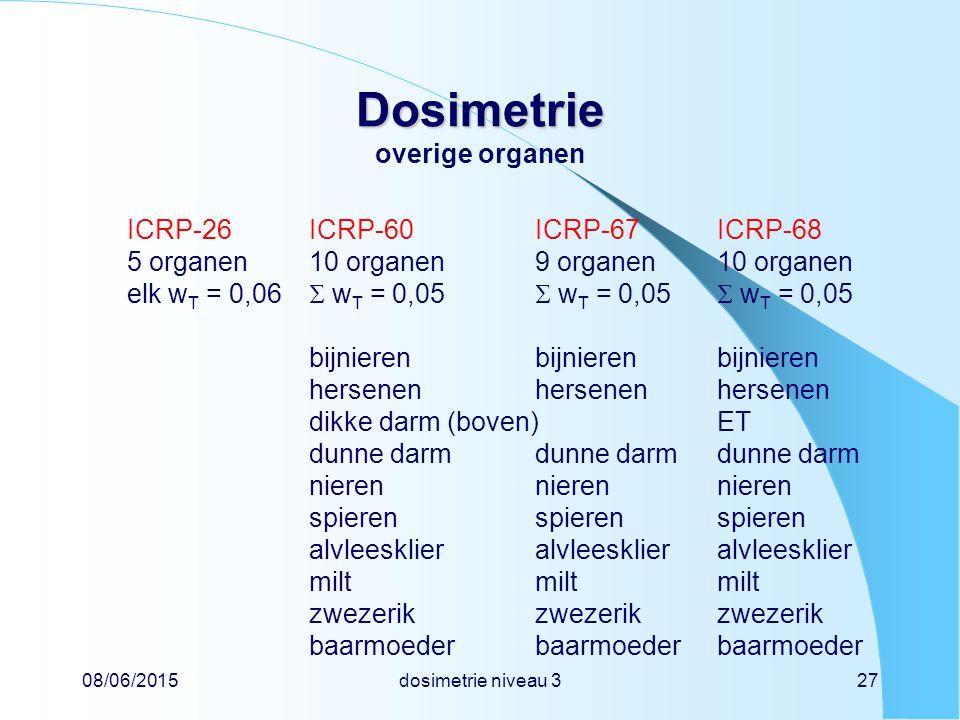 08/06/2015dosimetrie niveau 327 Dosimetrie Dosimetrie overige organen ICRP-26ICRP-60ICRP-67ICRP-68 5 organen10 organen9 organen10 organen elk w T = 0,06  w T = 0,05  w T = 0,05  w T = 0,05 bijnierenbijnierenbijnieren hersenenhersenenhersenen dikke darm (boven)ET dunne darmdunne darmdunne darm nierennierennieren spierenspierenspieren alvleesklieralvleesklieralvleesklier miltmiltmilt zwezerikzwezerikzwezerik baarmoederbaarmoederbaarmoeder
