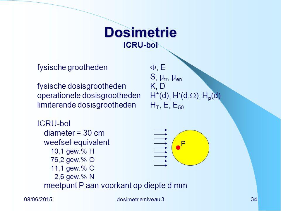 08/06/2015dosimetrie niveau 334 Dosimetrie Dosimetrie ICRU-bol fysische grootheden , E S, µ tr, µ en fysische dosisgroothedenK, D operationele dosisg