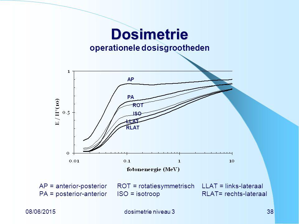 08/06/2015dosimetrie niveau 338 Dosimetrie Dosimetrie operationele dosisgrootheden AP = anterior-posteriorROT = rotatiesymmetrischLLAT = links-lateraa