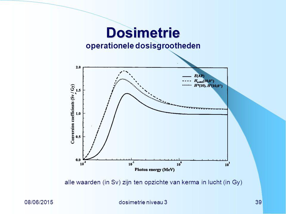 08/06/2015dosimetrie niveau 339 Dosimetrie Dosimetrie operationele dosisgrootheden alle waarden (in Sv) zijn ten opzichte van kerma in lucht (in Gy)