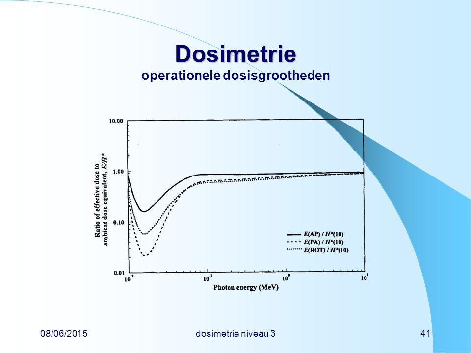 08/06/2015dosimetrie niveau 341 Dosimetrie Dosimetrie operationele dosisgrootheden