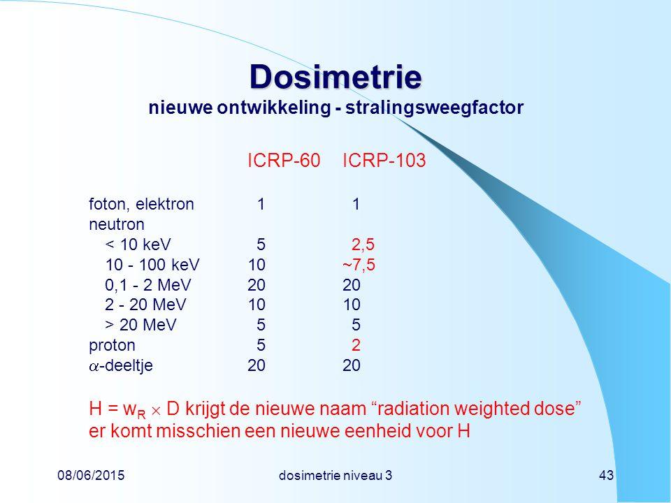 08/06/2015dosimetrie niveau 343 Dosimetrie Dosimetrie nieuwe ontwikkeling - stralingsweegfactor ICRP-60ICRP-103 foton, elektron 1 1 neutron < 10 keV 5 2,5 10 - 100 keV10  7,5 0,1 - 2 MeV2020 2 - 20 MeV1010 > 20 MeV 5 5 proton 5 2  -deeltje2020 H = w R  D krijgt de nieuwe naam radiation weighted dose er komt misschien een nieuwe eenheid voor H