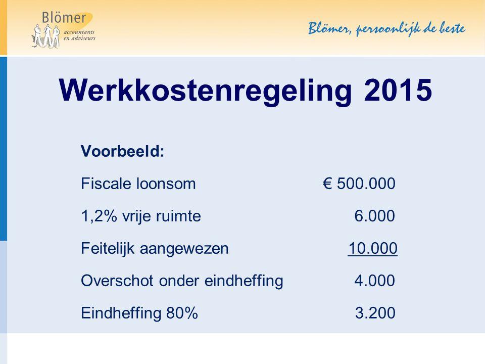 Werkkostenregeling 2015 Voorbeeld: Fiscale loonsom€ 500.000 1,2% vrije ruimte 6.000 Feitelijk aangewezen 10.000 Overschot onder eindheffing 4.000 Eind