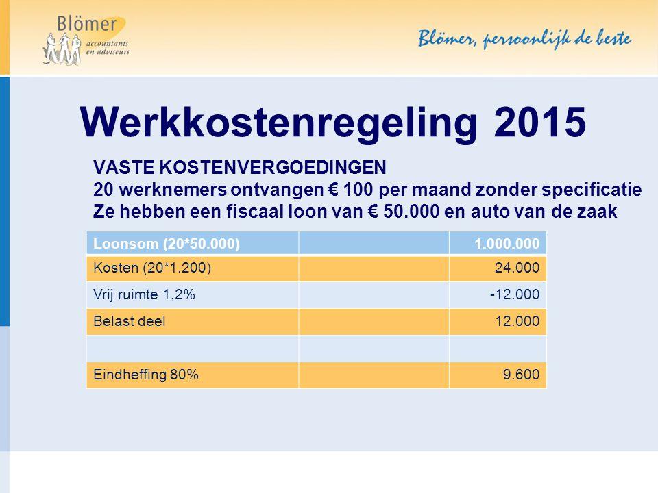 Werkkostenregeling 2015 VASTE KOSTENVERGOEDINGEN 20 werknemers ontvangen € 100 per maand zonder specificatie Ze hebben een fiscaal loon van € 50.000 e