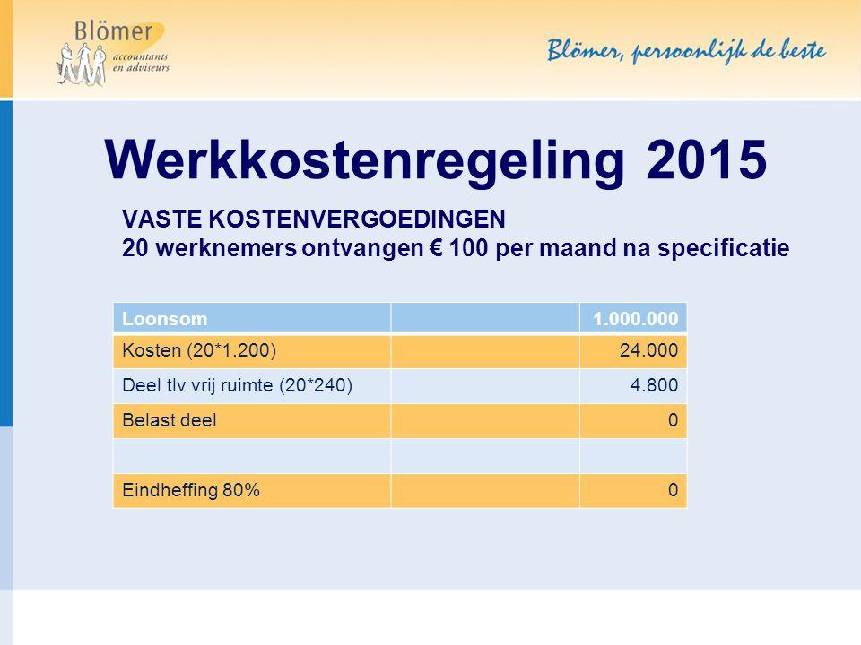 Werkkostenregeling 2015 VASTE KOSTENVERGOEDINGEN 20 werknemers ontvangen € 100 per maand na specificatie Loonsom1.000.000 Kosten (20*1.200)24.000 Deel