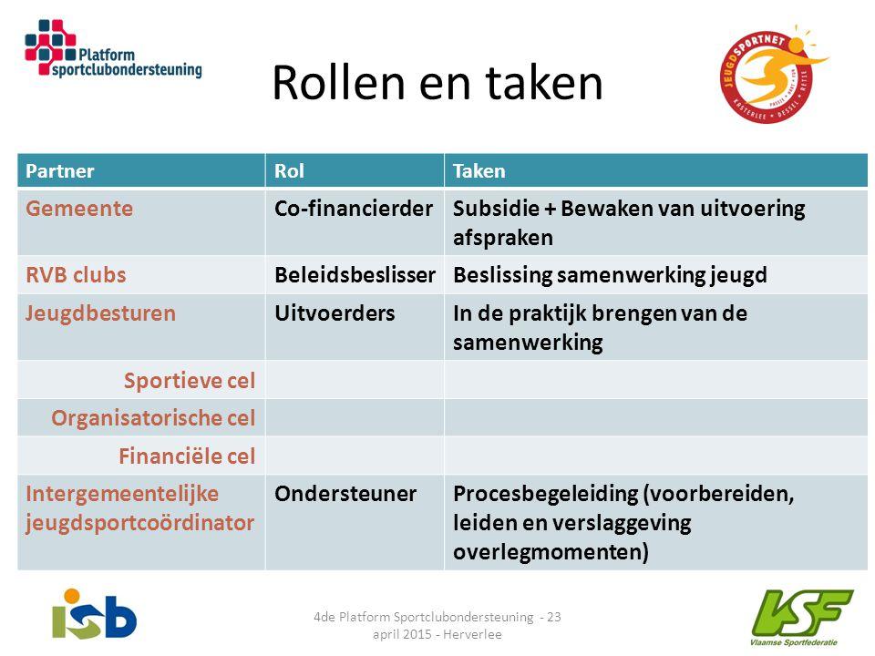 Rollen en taken PartnerRolTaken GemeenteCo-financierderSubsidie + Bewaken van uitvoering afspraken RVB clubsBeleidsbeslisserBeslissing samenwerking je