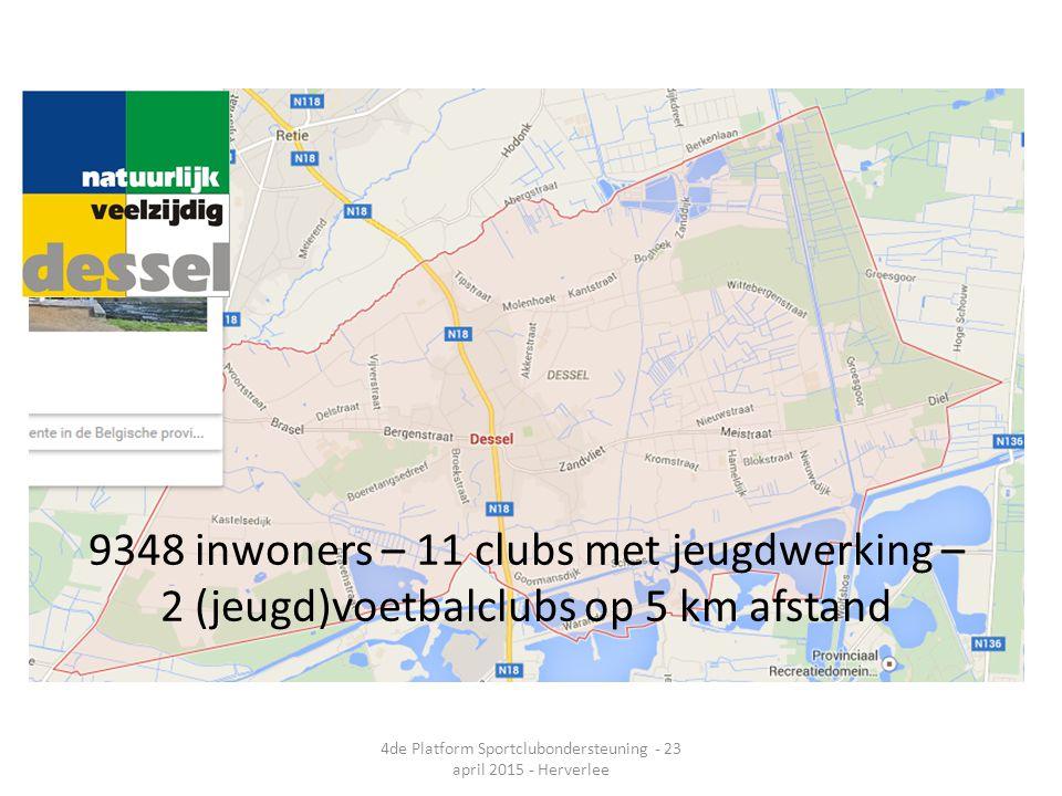 9348 inwoners – 11 clubs met jeugdwerking – 2 (jeugd)voetbalclubs op 5 km afstand