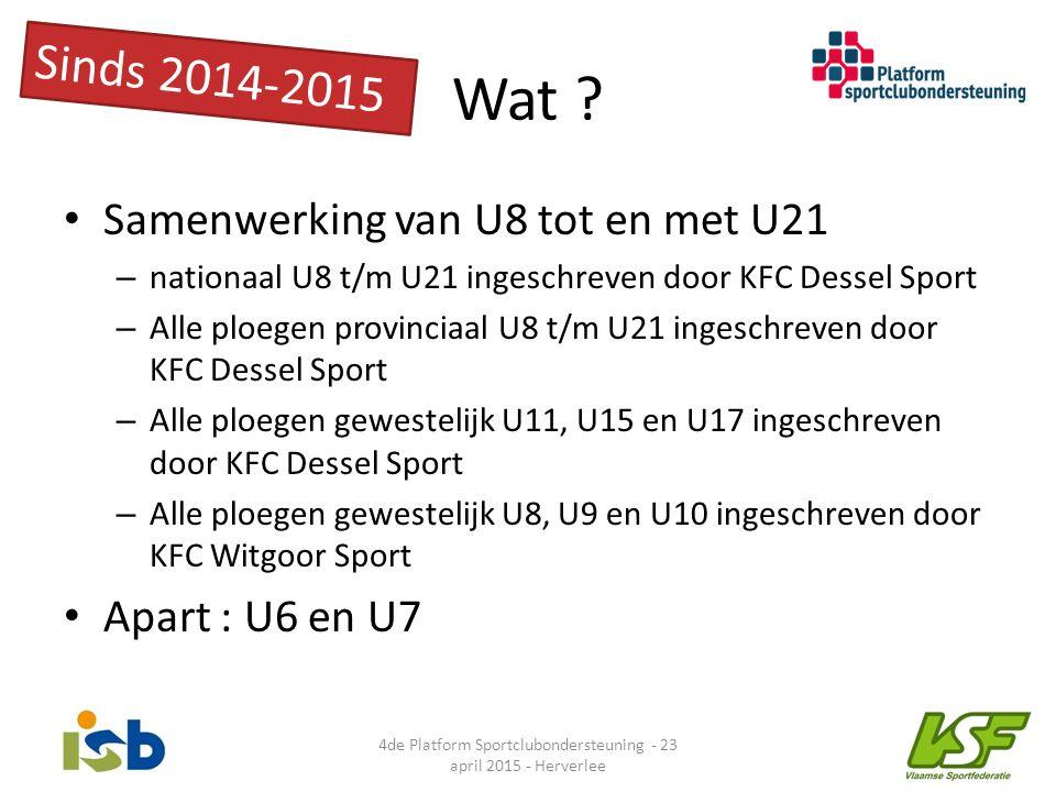 Wat ? Samenwerking van U8 tot en met U21 – nationaal U8 t/m U21 ingeschreven door KFC Dessel Sport – Alle ploegen provinciaal U8 t/m U21 ingeschreven