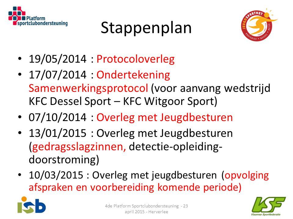 Stappenplan 19/05/2014 : Protocoloverleg 17/07/2014 : Ondertekening Samenwerkingsprotocol (voor aanvang wedstrijd KFC Dessel Sport – KFC Witgoor Sport