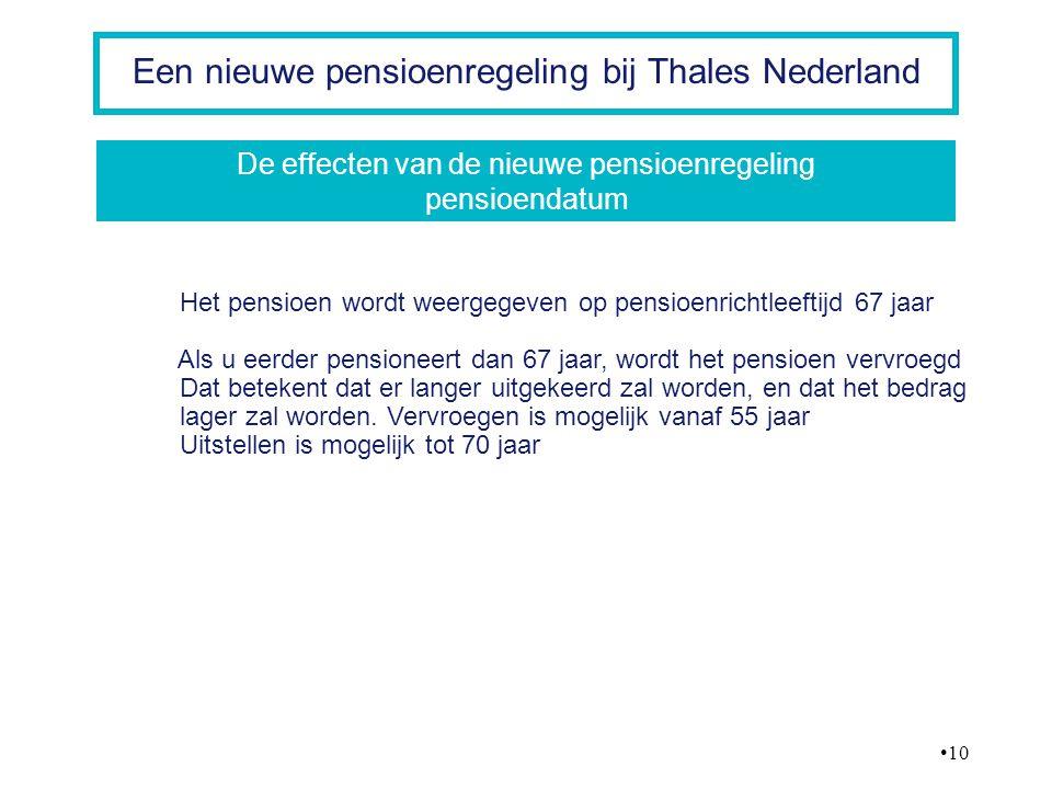 10 Een nieuwe pensioenregeling bij Thales Nederland Het pensioen wordt weergegeven op pensioenrichtleeftijd 67 jaar Als u eerder pensioneert dan 67 ja