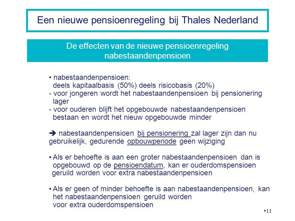 11 Een nieuwe pensioenregeling bij Thales Nederland nabestaandenpensioen: deels kapitaalbasis (50%) deels risicobasis (20%) - voor jongeren wordt het
