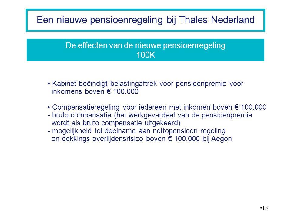 13 Een nieuwe pensioenregeling bij Thales Nederland Kabinet beëindigt belastingaftrek voor pensioenpremie voor inkomens boven € 100.000 Compensatiereg