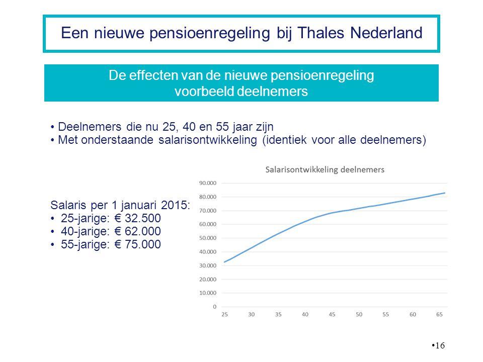 16 Een nieuwe pensioenregeling bij Thales Nederland Deelnemers die nu 25, 40 en 55 jaar zijn Met onderstaande salarisontwikkeling (identiek voor alle