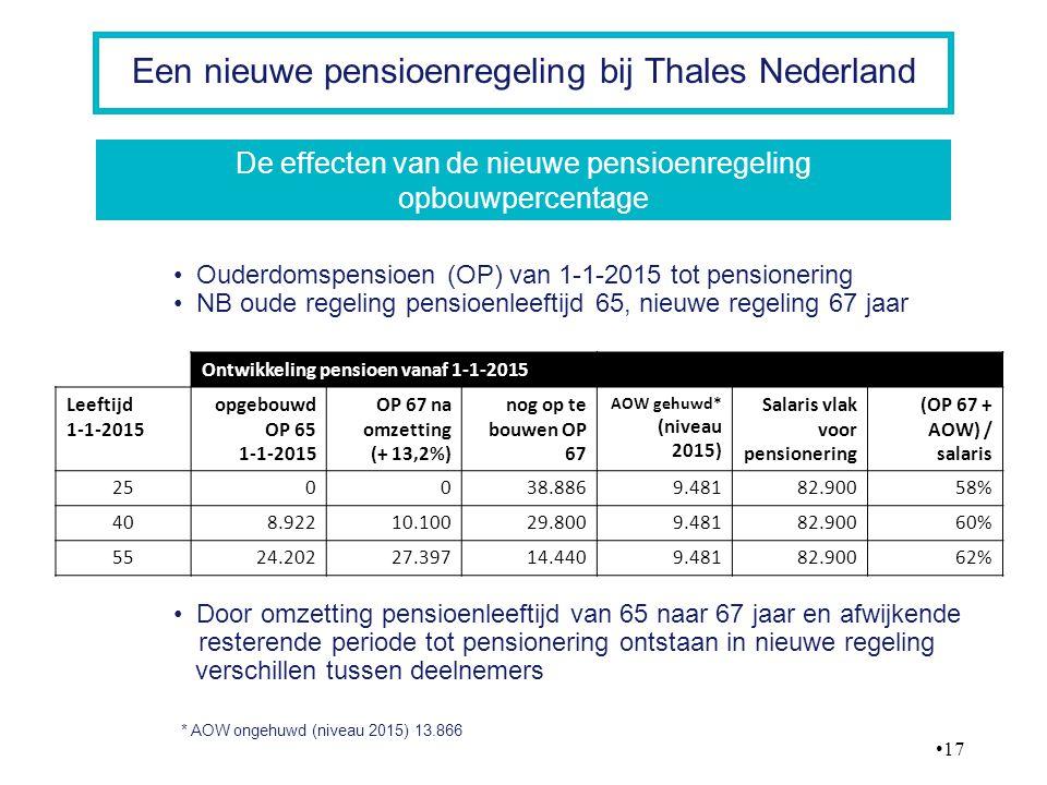 17 Een nieuwe pensioenregeling bij Thales Nederland Ouderdomspensioen (OP) van 1-1-2015 tot pensionering NB oude regeling pensioenleeftijd 65, nieuwe