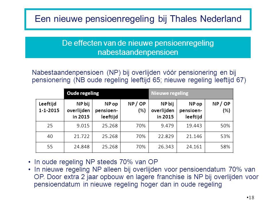 18 Een nieuwe pensioenregeling bij Thales Nederland Nabestaandenpensioen (NP) bij overlijden vóór pensionering en bij pensionering (NB oude regeling l
