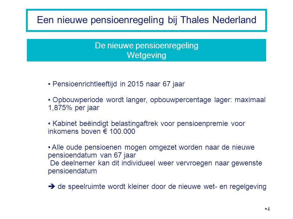 5 Een nieuwe pensioenregeling bij Thales Nederland Voor de Metalektro (Grootmetaal) en Metaal & Techniek (Kleinmetaal) is één nieuwe pensioenregeling afgesproken De fondsen fuseren voorlopig nog niet  verbeterde arbeidsmobiliteit (bij wisseling van sector blijft het pensioen hetzelfde) Pensioenrichtleeftijd wordt 67 jaar Eerder stoppen blijft mogelijk Opbouwpercentage 1,875% per jaar (=wettelijk maximum middelloonregeling) Indexatie blijft voorwaardelijk De ambitie voor iedereen is de prijsindex De nieuwe pensioenregeling Techniek sector