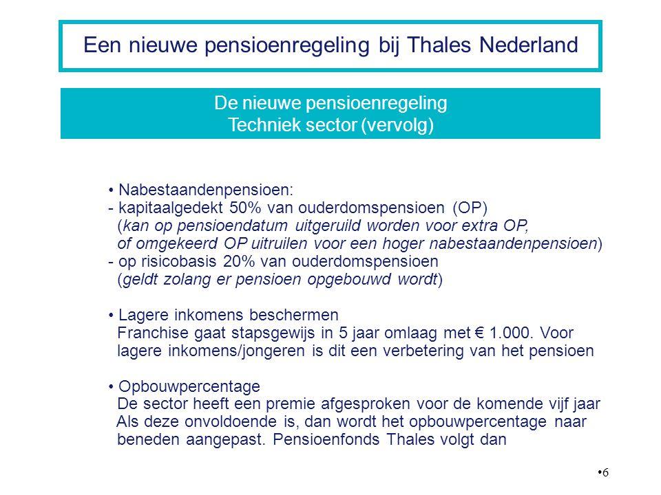 17 Een nieuwe pensioenregeling bij Thales Nederland Ouderdomspensioen (OP) van 1-1-2015 tot pensionering NB oude regeling pensioenleeftijd 65, nieuwe regeling 67 jaar Door omzetting pensioenleeftijd van 65 naar 67 jaar en afwijkende resterende periode tot pensionering ontstaan in nieuwe regeling verschillen tussen deelnemers * AOW ongehuwd (niveau 2015) 13.866 De effecten van de nieuwe pensioenregeling opbouwpercentage Ontwikkeling pensioen vanaf 1-1-2015 Leeftijd 1-1-2015 opgebouwd OP 65 1-1-2015 OP 67 na omzetting (+ 13,2%) nog op te bouwen OP 67 AOW gehuwd* (niveau 2015) Salaris vlak voor pensionering (OP 67 + AOW) / salaris 250038.8869.48182.90058% 408.92210.10029.8009.48182.90060% 5524.20227.39714.4409.48182.90062%