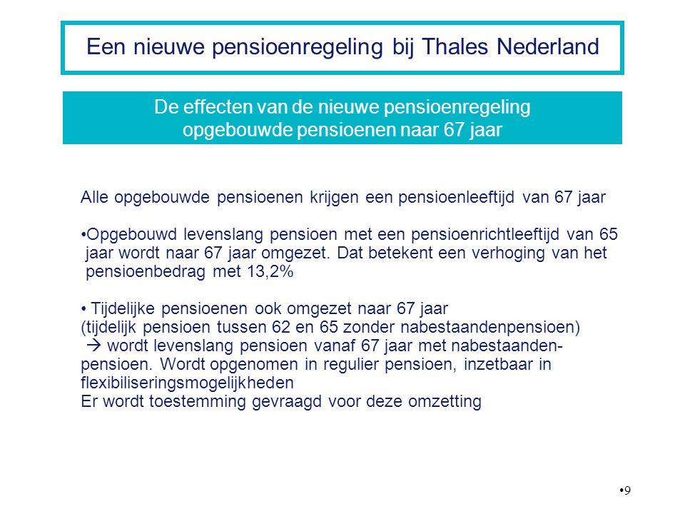 10 Een nieuwe pensioenregeling bij Thales Nederland Het pensioen wordt weergegeven op pensioenrichtleeftijd 67 jaar Als u eerder pensioneert dan 67 jaar, wordt het pensioen vervroegd Dat betekent dat er langer uitgekeerd zal worden, en dat het bedrag lager zal worden.