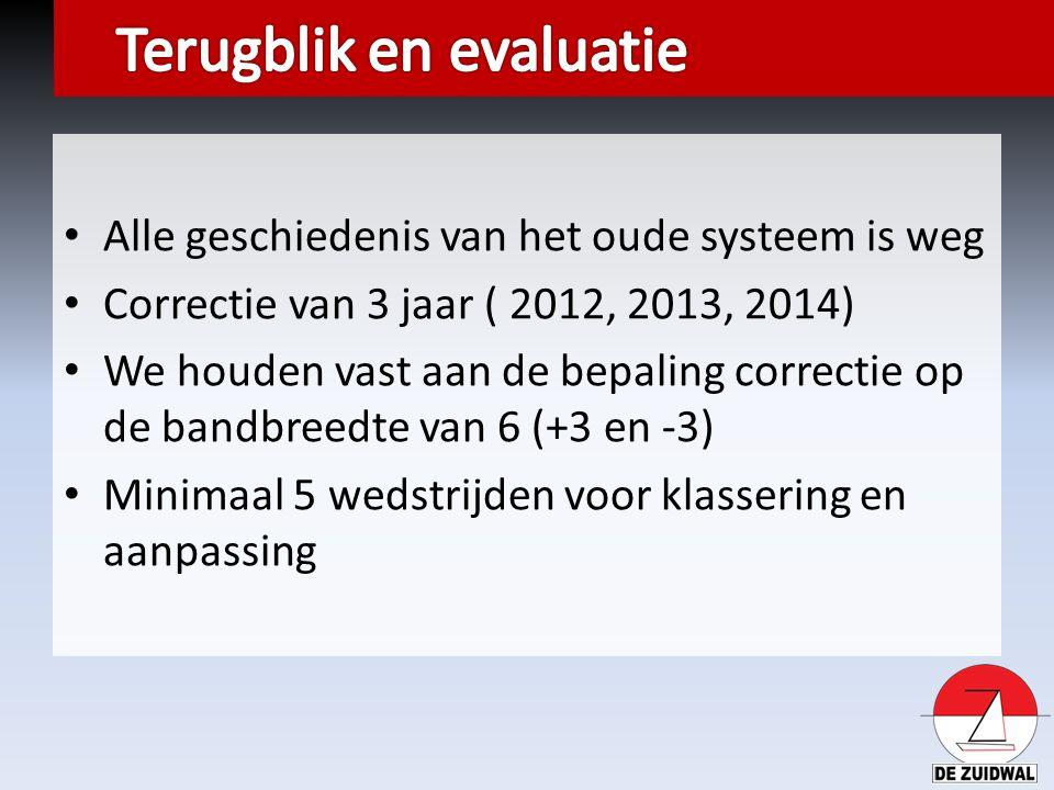 Alle geschiedenis van het oude systeem is weg Correctie van 3 jaar ( 2012, 2013, 2014) We houden vast aan de bepaling correctie op de bandbreedte van 6 (+3 en -3) Minimaal 5 wedstrijden voor klassering en aanpassing