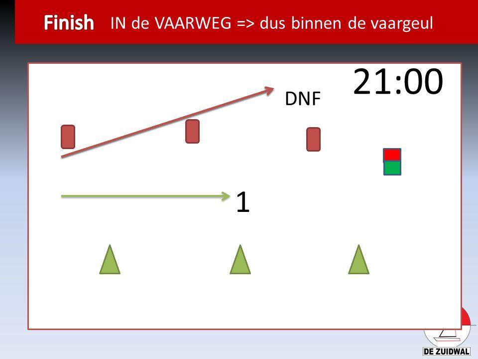 21:00 1 2 IN de VAARWEG => dus binnen de vaargeul DNF 1