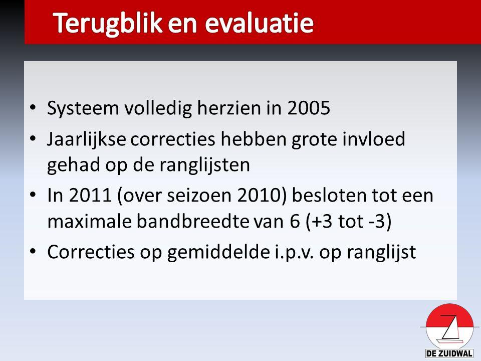 Systeem volledig herzien in 2005 Jaarlijkse correcties hebben grote invloed gehad op de ranglijsten In 2011 (over seizoen 2010) besloten tot een maximale bandbreedte van 6 (+3 tot -3) Correcties op gemiddelde i.p.v.
