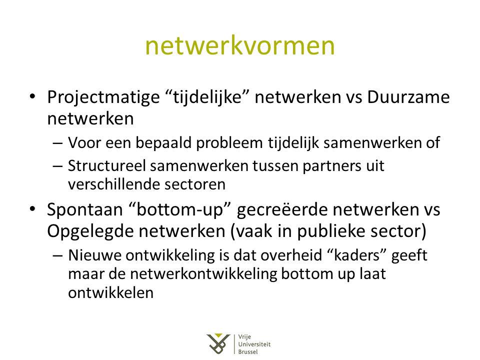 """netwerkvormen Projectmatige """"tijdelijke"""" netwerken vs Duurzame netwerken – Voor een bepaald probleem tijdelijk samenwerken of – Structureel samenwerke"""