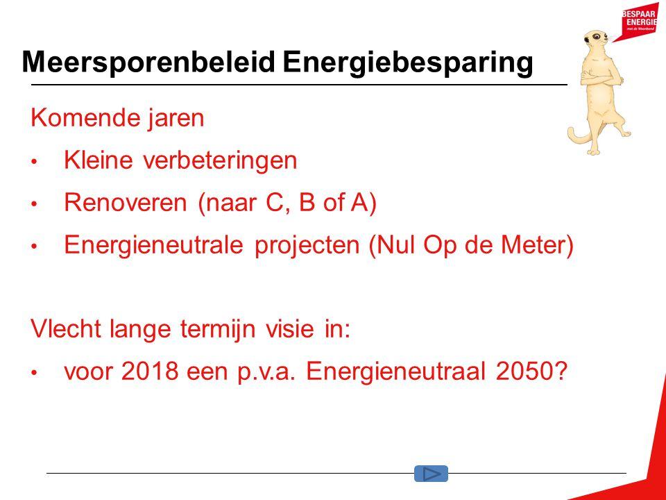 Meersporenbeleid Energiebesparing Komende jaren Kleine verbeteringen Renoveren (naar C, B of A) Energieneutrale projecten (Nul Op de Meter) Vlecht lan