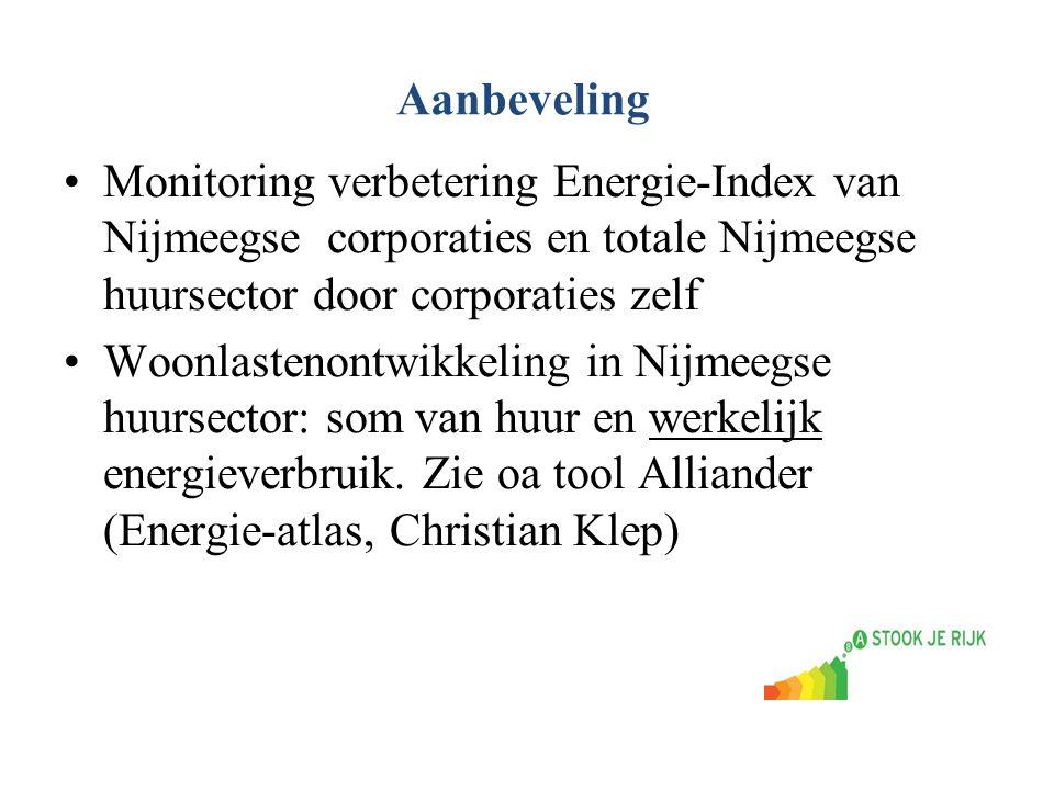 Aanbeveling Monitoring verbetering Energie-Index van Nijmeegse corporaties en totale Nijmeegse huursector door corporaties zelf Woonlastenontwikkeling