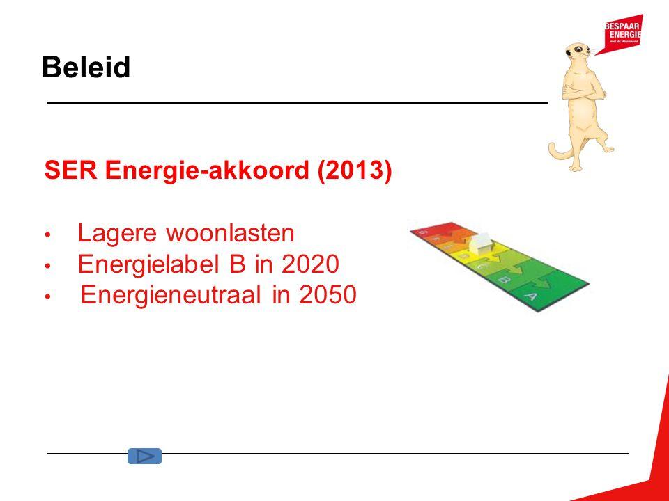 SER Energie-akkoord (2013) Lagere woonlasten Energielabel B in 2020 Energieneutraal in 2050 Beleid