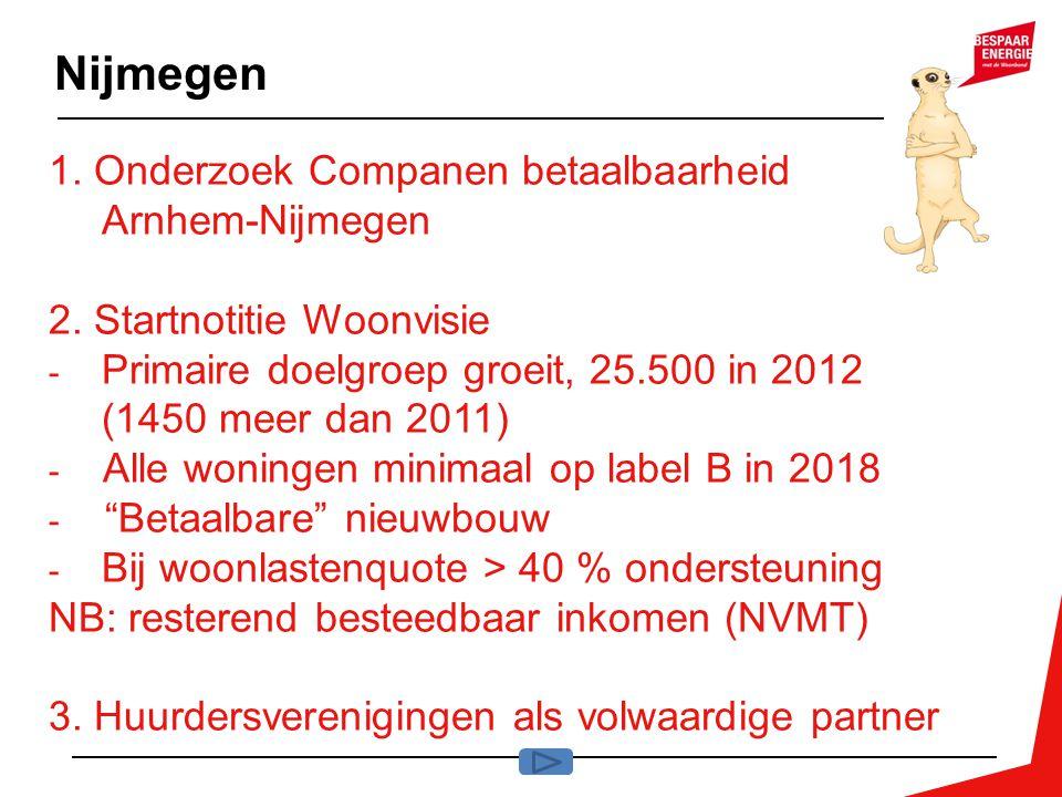 1. Onderzoek Companen betaalbaarheid Arnhem-Nijmegen 2. Startnotitie Woonvisie - Primaire doelgroep groeit, 25.500 in 2012 (1450 meer dan 2011) - Alle