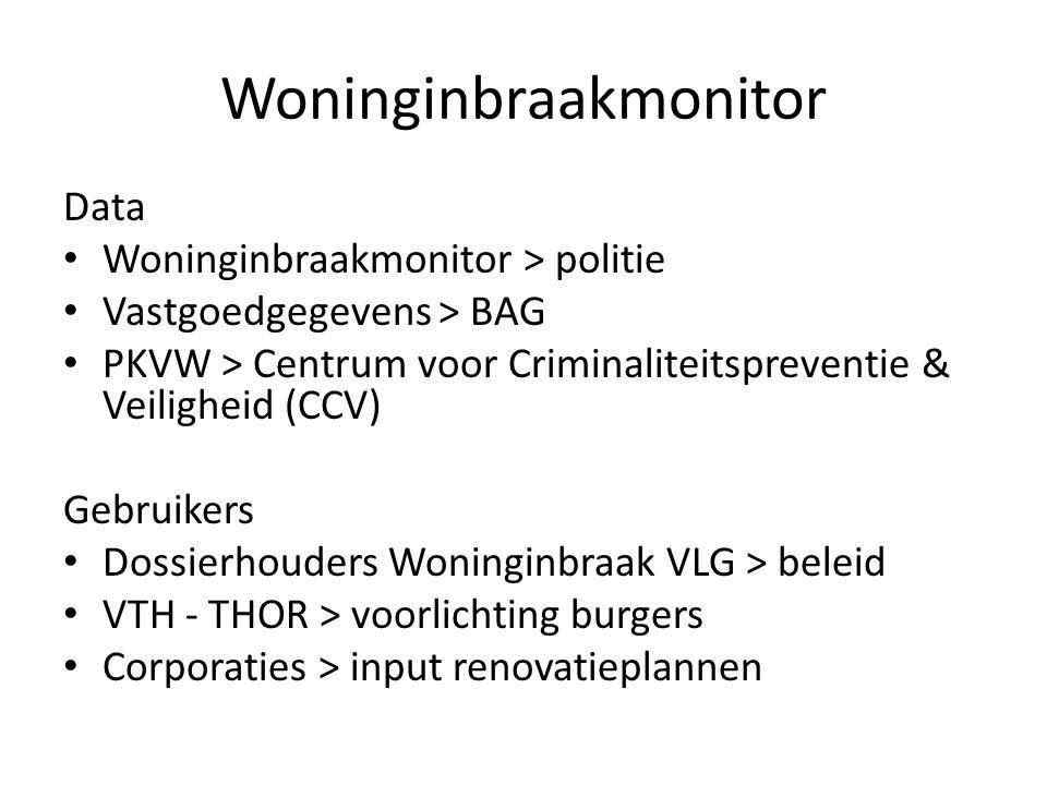 Woninginbraakmonitor Data Woninginbraakmonitor > politie Vastgoedgegevens > BAG PKVW > Centrum voor Criminaliteitspreventie & Veiligheid (CCV) Gebruik