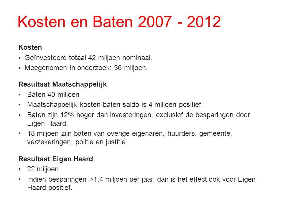 Kosten en Baten 2007 - 2012 Kosten Geïnvesteerd totaal 42 miljoen nominaal.