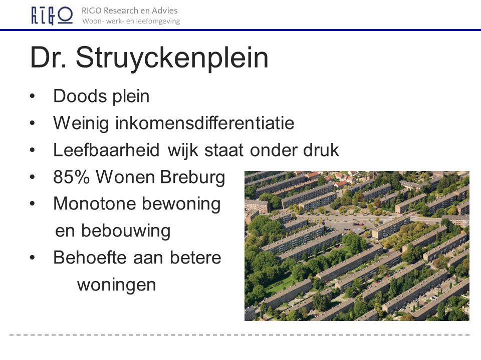 Doods plein Weinig inkomensdifferentiatie Leefbaarheid wijk staat onder druk 85% Wonen Breburg Monotone bewoning en bebouwing Behoefte aan betere woningen Dr.