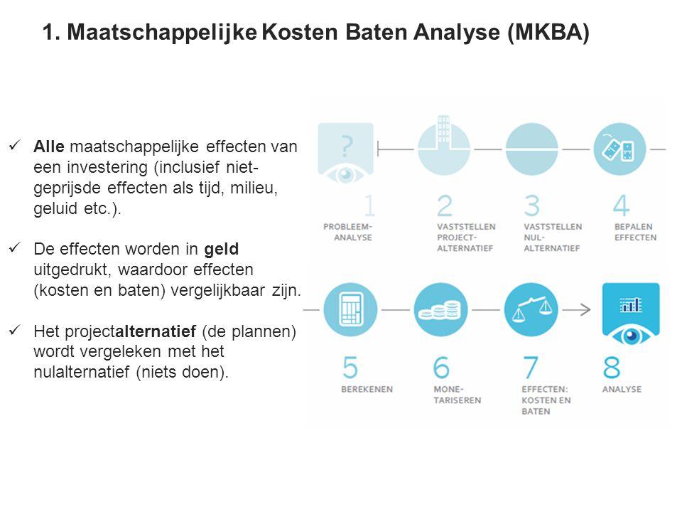 1. Maatschappelijke Kosten Baten Analyse (MKBA) Alle maatschappelijke effecten van een investering (inclusief niet- geprijsde effecten als tijd, milie