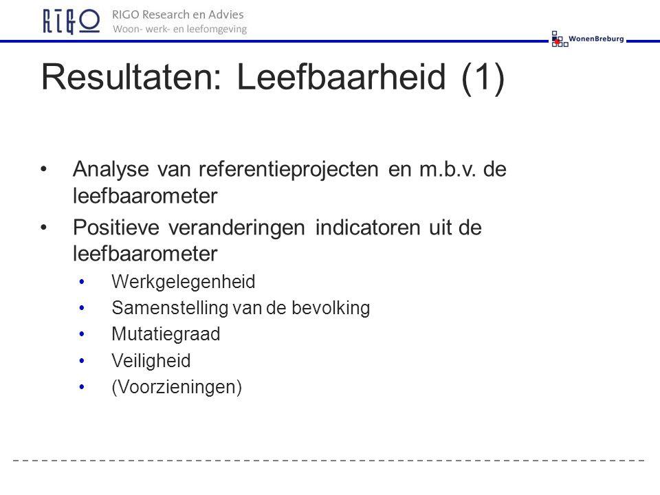 Analyse van referentieprojecten en m.b.v.