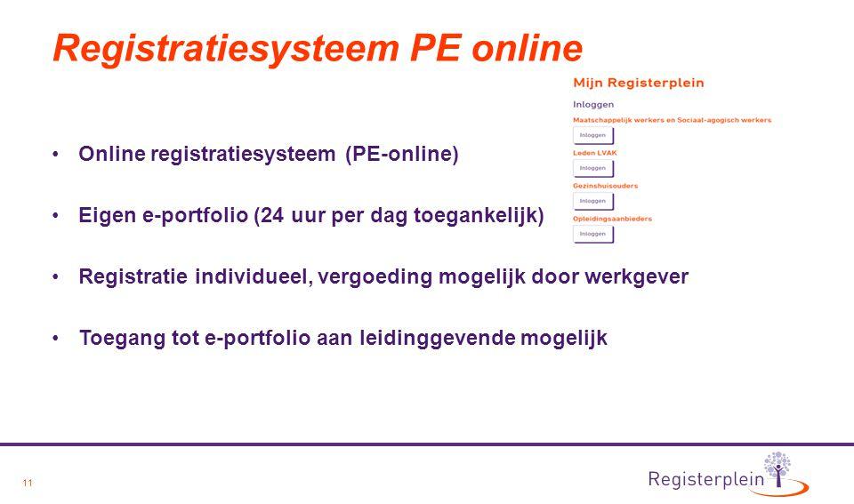 11 Registratiesysteem PE online Online registratiesysteem (PE-online) Eigen e-portfolio (24 uur per dag toegankelijk) Registratie individueel, vergoed