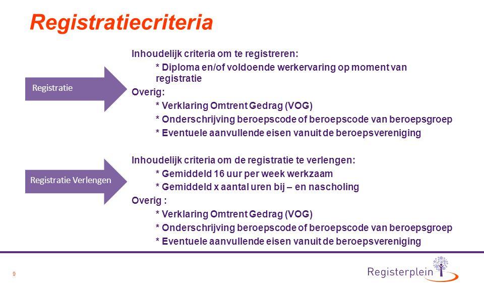 9 Registratiecriteria Registratie V erlengen Inhoudelijk criteria om te registreren: * Diploma en/of voldoende werkervaring op moment van registratie