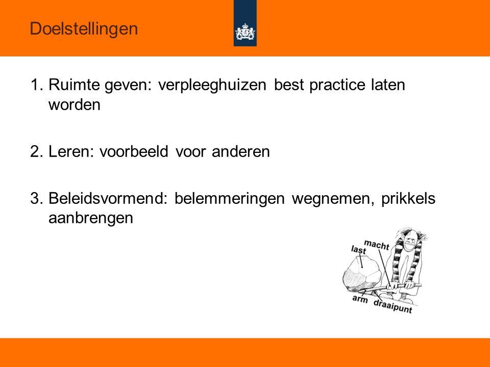3 Doelstellingen 1.Ruimte geven: verpleeghuizen best practice laten worden 2.Leren: voorbeeld voor anderen 3.Beleidsvormend: belemmeringen wegnemen, p