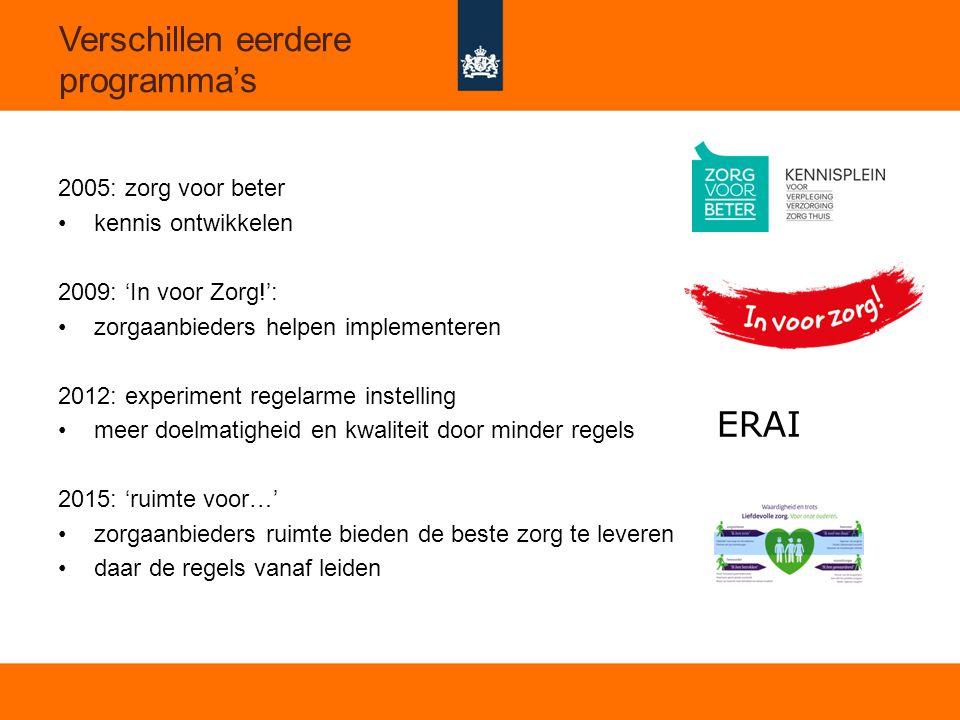 6 Verschillen eerdere programma's 2005: zorg voor beter kennis ontwikkelen 2009: 'In voor Zorg!': zorgaanbieders helpen implementeren 2012: experiment