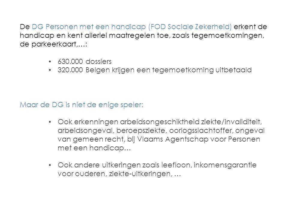 De DG Personen met een handicap (FOD Sociale Zekerheid) erkent de handicap en kent allerlei maatregelen toe, zoals tegemoetkomingen, de parkeerkaart,…: 630.000 dossiers 320.000 Belgen krijgen een tegemoetkoming uitbetaald Maar de DG is niet de enige speler: Ook erkenningen arbeidsongeschiktheid ziekte/invaliditeit, arbeidsongeval, beroepsziekte, oorlogsslachtoffer, ongeval van gemeen recht, bij Vlaams Agentschap voor Personen met een handicap… Ook andere uitkeringen zoals leefloon, inkomensgarantie voor ouderen, ziekte-uitkeringen, …