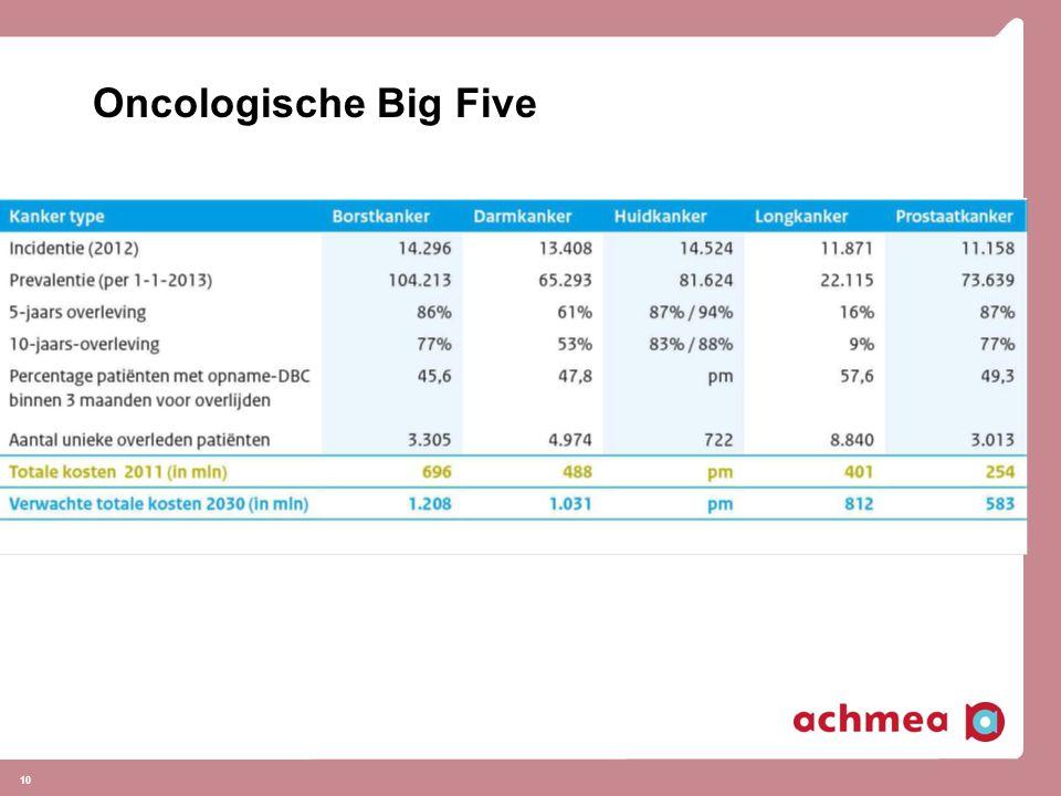 Oncologische Big Five 10