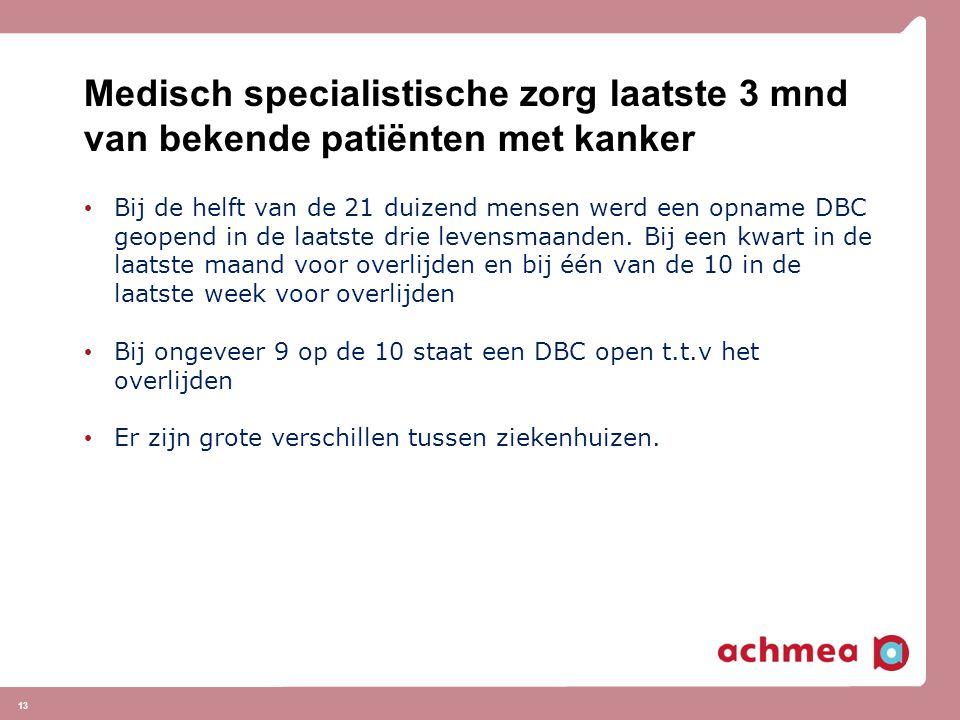Medisch specialistische zorg laatste 3 mnd van bekende patiënten met kanker Bij de helft van de 21 duizend mensen werd een opname DBC geopend in de laatste drie levensmaanden.