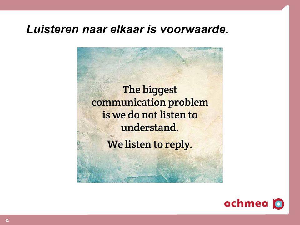 Luisteren naar elkaar is voorwaarde. 22