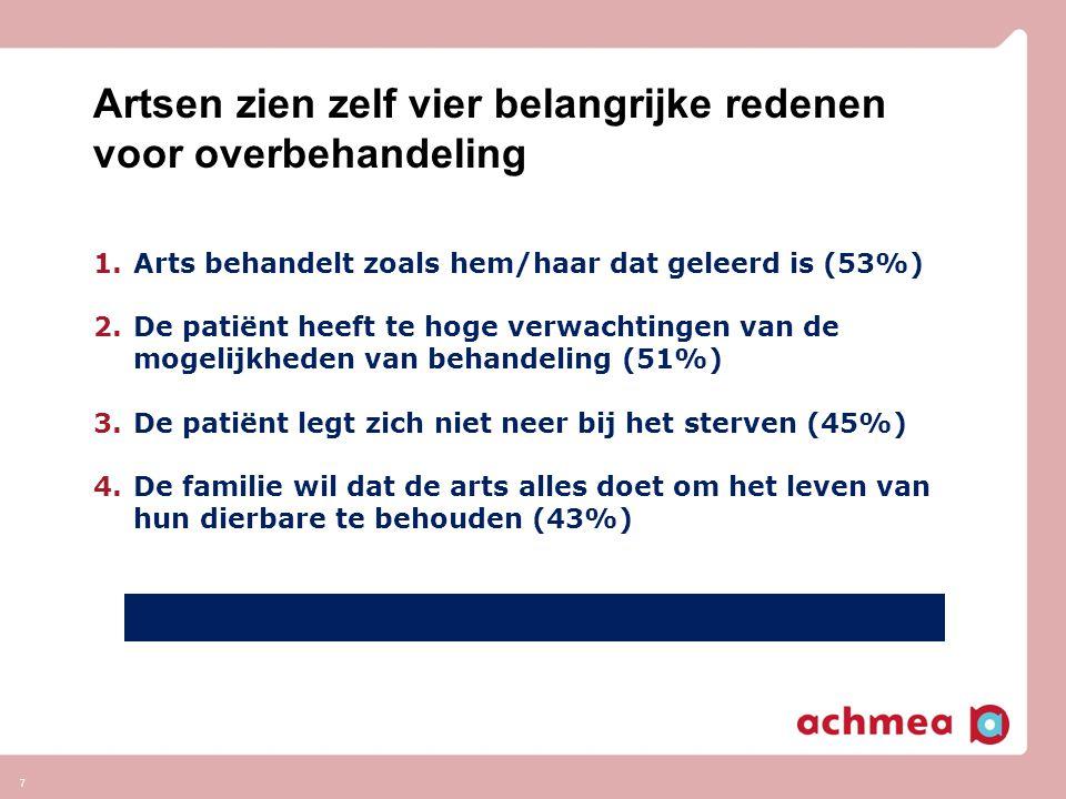 18 Kosten in laatste levensjaar verschillen sterk per ziekenhuis palliatief aantal patiënten operatief overig chemotherapie 4.084 11.216 +175% Niet gecorrigeerd voor verschillen in casemix, alleen ziekenhuizen met meer dan 10 patiënten die o.a.