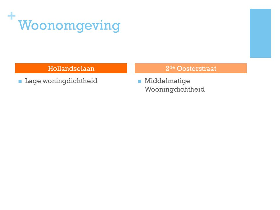 + Woonomgeving Lage woningdichtheid Middelmatige Wooningdichtheid Hollandselaan2 de Oosterstraat
