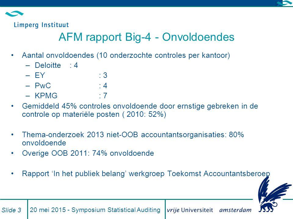20 mei 2015 - Symposium Statistical Auditing Slide 3 AFM rapport Big-4 - Onvoldoendes Aantal onvoldoendes (10 onderzochte controles per kantoor) –Deloitte: 4 –EY: 3 –PwC: 4 –KPMG: 7 Gemiddeld 45% controles onvoldoende door ernstige gebreken in de controle op materiële posten ( 2010: 52%) Thema-onderzoek 2013 niet-OOB accountantsorganisaties: 80% onvoldoende Overige OOB 2011: 74% onvoldoende Rapport 'In het publiek belang' werkgroep Toekomst Accountantsberoep