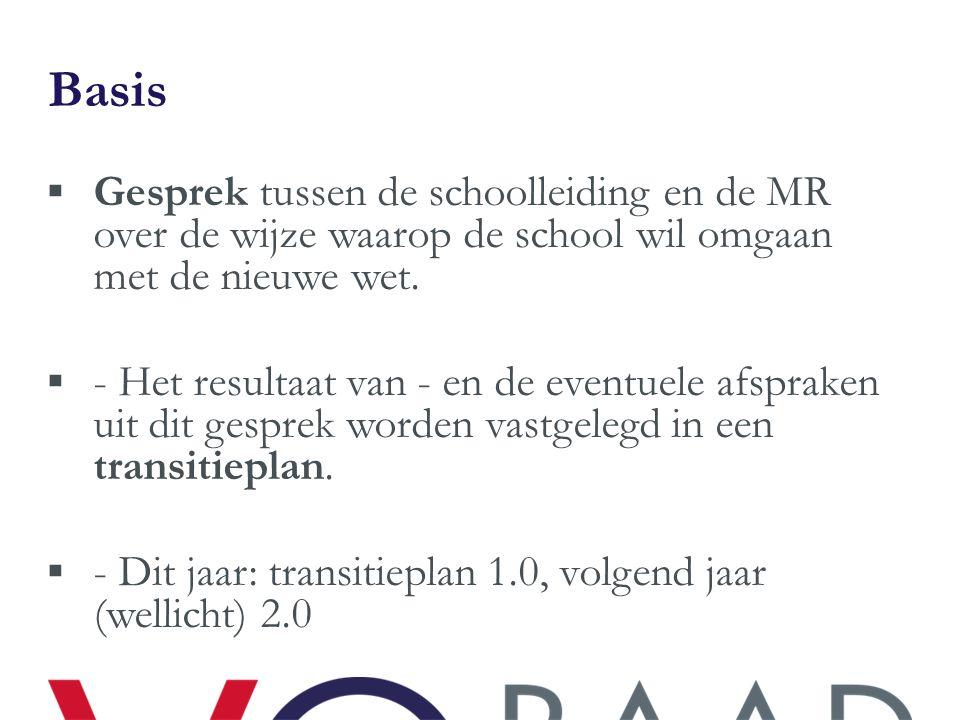 Basis  Gesprek tussen de schoolleiding en de MR over de wijze waarop de school wil omgaan met de nieuwe wet.  - Het resultaat van - en de eventuele